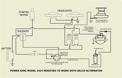 74 International Wiring Diagram by Foton Tractor 454 Engine Diagram Downloaddescargar