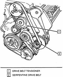solved the diagram of a 2002 cadillac deville serpentine With 1993 cadillac deville serpentine belt routing and timing belt diagrams