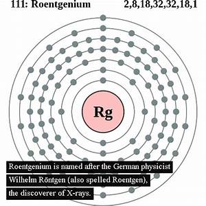 A fun and easy way to remember 'Roentgenium' in Chemistry ...