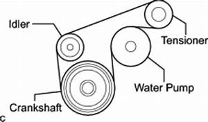 2009 Toyota Camry Belt Routing Diagram