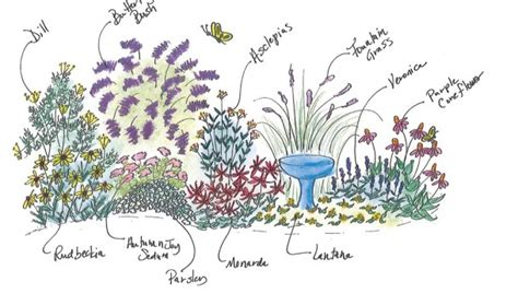 indoor gardening review and ideas home garden design