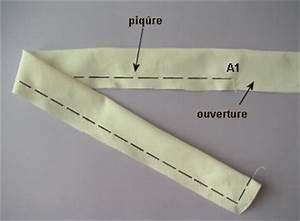 Comment Mettre Une Cravate : coupe couture col cravate ~ Nature-et-papiers.com Idées de Décoration
