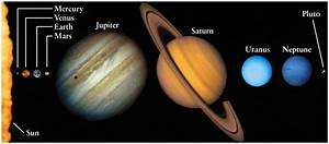 Astronomy 201: The Sun and its Planets