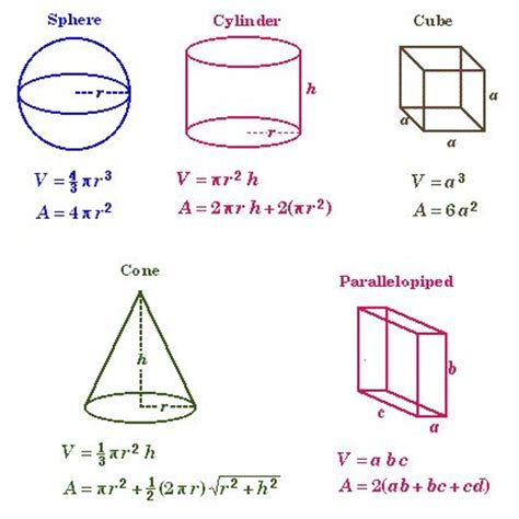 mr domagalski unit 8 surface area and volume of solids