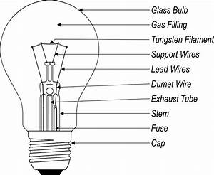 The Incandescent Lamp