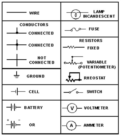 Electricity Part Circuit Diagrams Reference