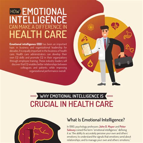 making  difference  health care  emotional