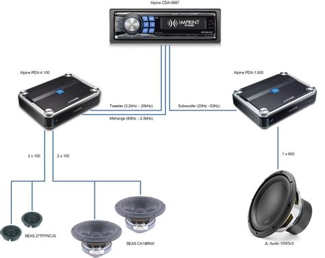 Car Sound System Diagram Audio Systems