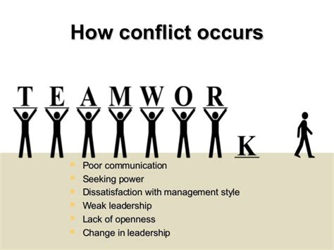 resolve lack  teamwork issues rubab sahar