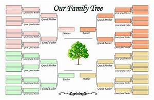 4 Generation Family Tree Template Ldf1cblj Family Tree