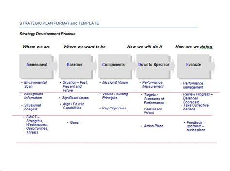 Technology Strategy Document Template by 14 Strategic Plan Templates Pdf Word Sle Templates