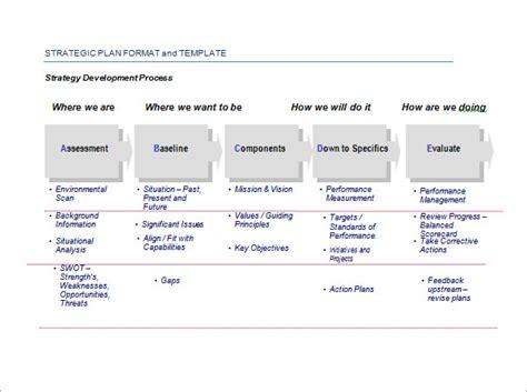 strategic plan template 14 strategic plan templates pdf word sle templates