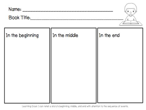 Beginning Middle End For Author Visit  Library Learners