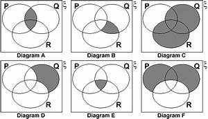 33 A B Venn Diagram