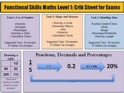 functional skills maths level 1 crib sheet by feguidebook teaching resources