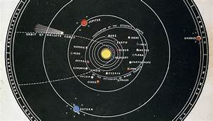 How Does the Solar System Affect the Earth? | Sciencing
