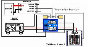 Common Transfer Switch Locations