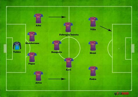 page  bayern munich  barcelona tactical analysis