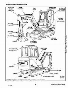 2008 Bobcat 331 331e 334 Mini Excavator Service Repair