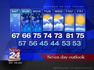 My Image: News Weather
