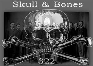 "The Occult Secret of the ""Skull & Cross Bones"" Symbol ..."