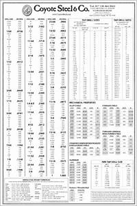 Copper Pipe Conversion Chart Mm To Inch Metal Gage Chart Nehabe Codeemperor Com