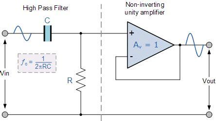 Active High Pass Filter Amp