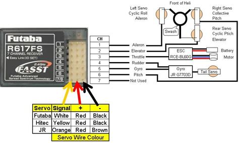 Rc Receiver Wiring Diagram by Wiring Diagram Quadcopter And Planes Diagram Wire и Plane