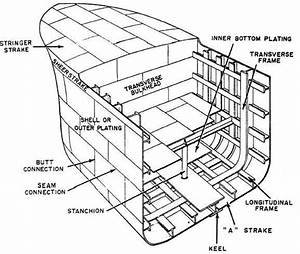 Image Result For Ship Structure