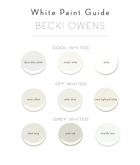 The White Paint Guide  Owens And Davis. Kitchen Apliances. Unclogging Kitchen Sink With Disposal. Granite Kitchen Countertops Images. Your Kitchen Store Keene Nh