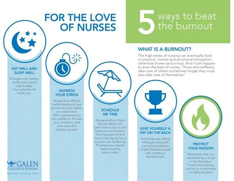 ways  beat  burnout galen college  nursing