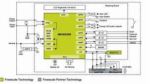 Electricity Meter  Electricity Meter Diagram