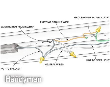 wire  finished garage  family handyman