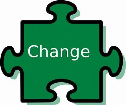 Change Clipart Changes Adjust Cliparts Clip Changing