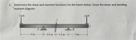 Solved Determine The Shear Moment Functions For