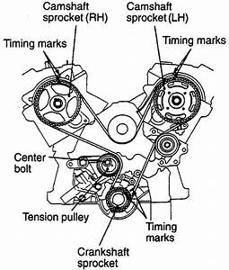 I Am Working On A 1999 Montero Sport 3 0  Replacing The Timing Belt  I Am Timing The Engine Back