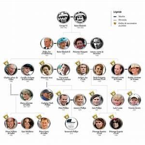 Actualité Famille Royale : famille royale d 39 angleterre instants magiques ~ Medecine-chirurgie-esthetiques.com Avis de Voitures