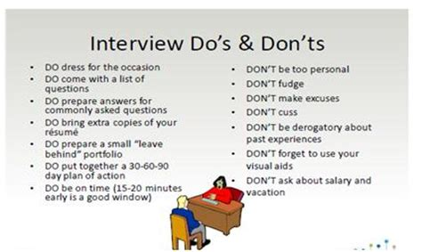 home design do s and don ts dos and don ts during job interview body language during interview do s and don ts do s and
