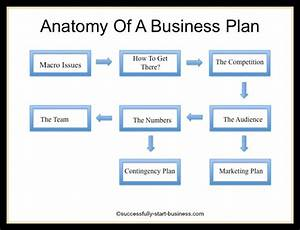 Free printable business plan template form generic for Business plan template for consulting firm