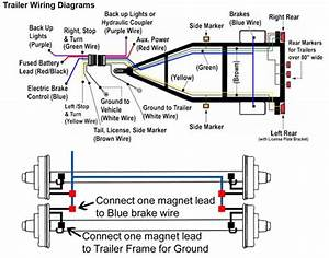 Camper Trailer Brake Away Wiring Diagrams