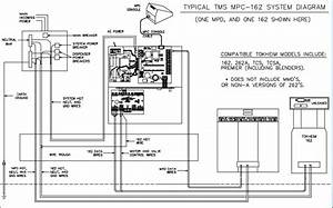 Bennett Fuel Dispenser Wiring Diagram