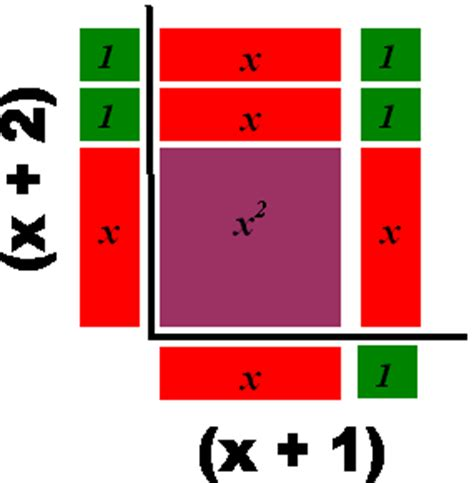 Algebra Tiles Color Template by Room 2025 January 2012