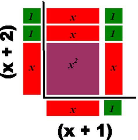 printable algebra tiles template room 2025 algebra chapter 5 problems 5 1 to 5 3