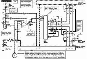 Ford Ignition Wiring Diagram Fuel : 1995 mustang 302 has fuel pressure changed the ignition ~ A.2002-acura-tl-radio.info Haus und Dekorationen