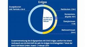 Mein Ewe De Online Rechnung : preisbestandteile erdgas dargestellt von der ewe ~ Themetempest.com Abrechnung