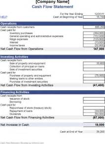 Debt To Income Spreadsheet The Statement Of Flows Excel Can Help You A Professional And Document