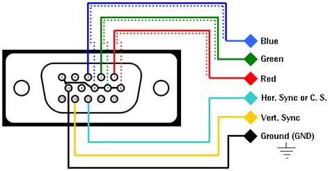 Vga Wiring Diagram by Vga A Monitor Arcade Computers Urrrrrrrrrrrrr Vga