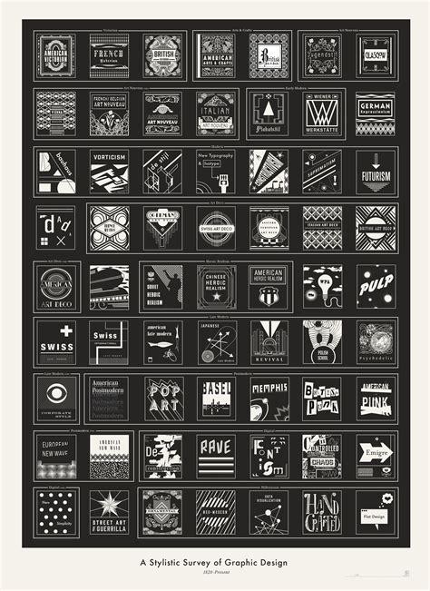 pop chart lab design data delight  stylistic