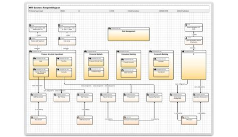 enterprise application diagram togaf orbus software