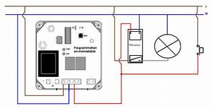 Telecommande Portail Xp 300 : avidsen commande d 39 clairage de jardin et ext rieur ~ Edinachiropracticcenter.com Idées de Décoration